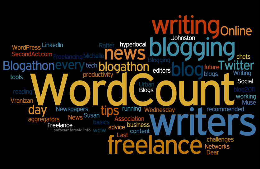 count words online